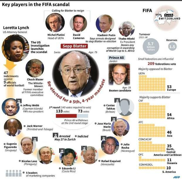 Gli accusatori e gli accusati